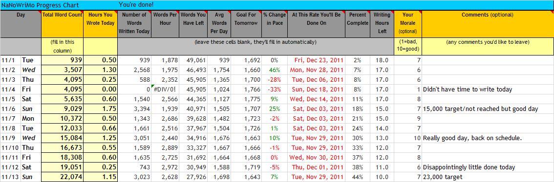 Nano_2011_spreadsheet